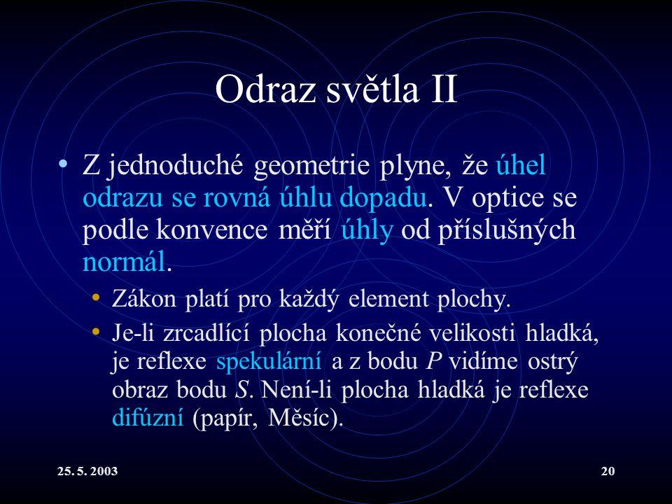 25. 5. 200320 Odraz světla II Z jednoduché geometrie plyne, že úhel odrazu se rovná úhlu dopadu. V optice se podle konvence měří úhly od příslušných n