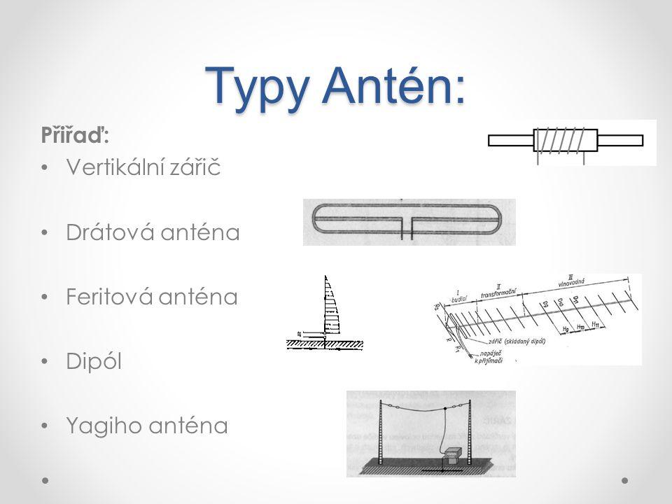 Typy Antén: Přiřaď: Vertikální zářič Drátová anténa Feritová anténa Dipól Yagiho anténa