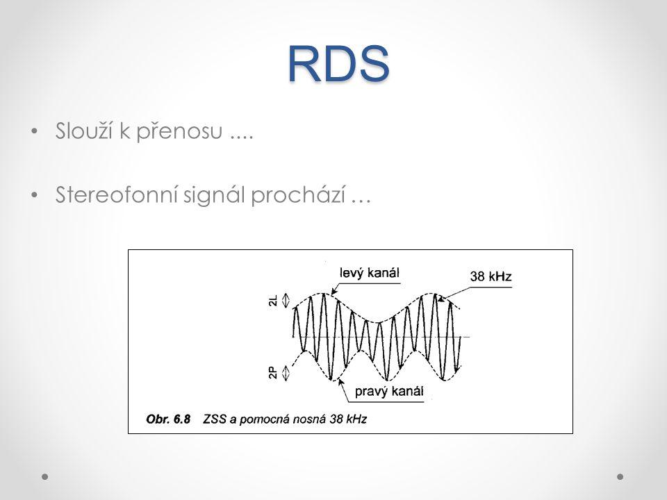 RDS Slouží k přenosu.... Stereofonní signál prochází …