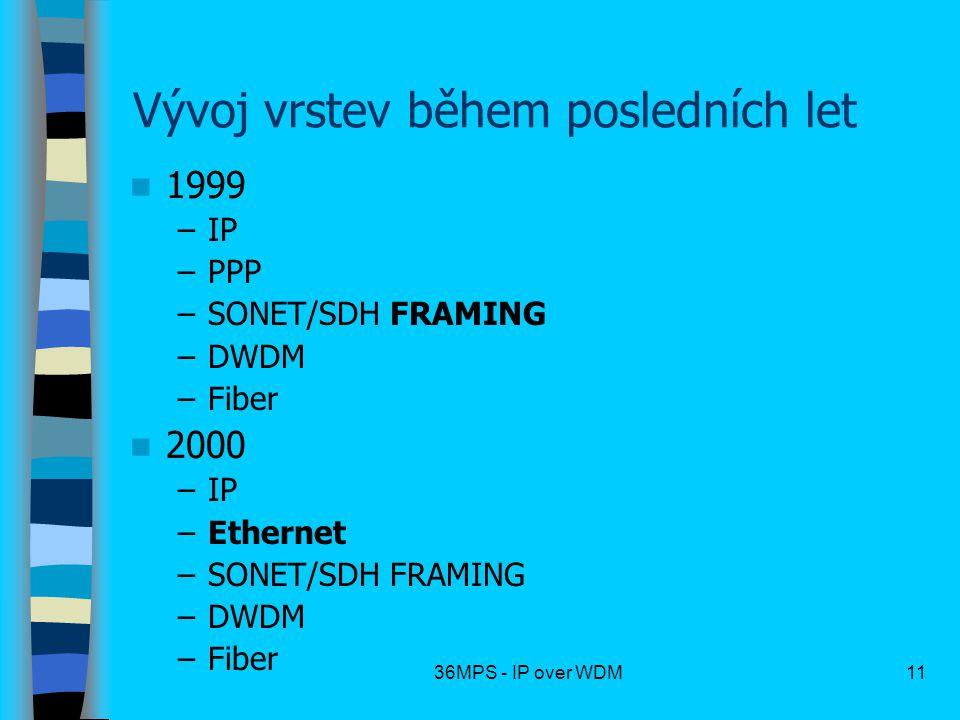 36MPS - IP over WDM11 Vývoj vrstev během posledních let 1999 –IP –PPP –SONET/SDH FRAMING –DWDM –Fiber 2000 –IP –Ethernet –SONET/SDH FRAMING –DWDM –Fib