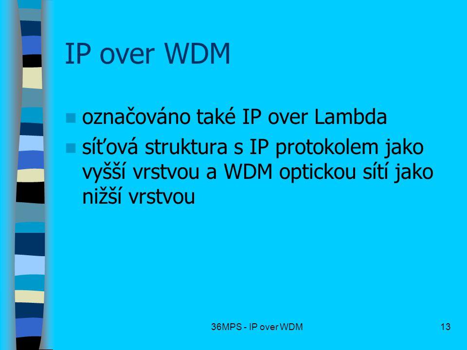 36MPS - IP over WDM13 IP over WDM označováno také IP over Lambda síťová struktura s IP protokolem jako vyšší vrstvou a WDM optickou sítí jako nižší vr