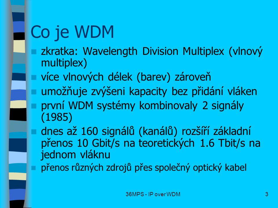 36MPS - IP over WDM3 Co je WDM zkratka: Wavelength Division Multiplex (vlnový multiplex) více vlnových délek (barev) zároveň umožňuje zvýšeni kapacity