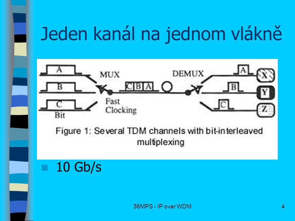 36MPS - IP over WDM4 Jeden kanál na jednom vlákně 10 Gb/s