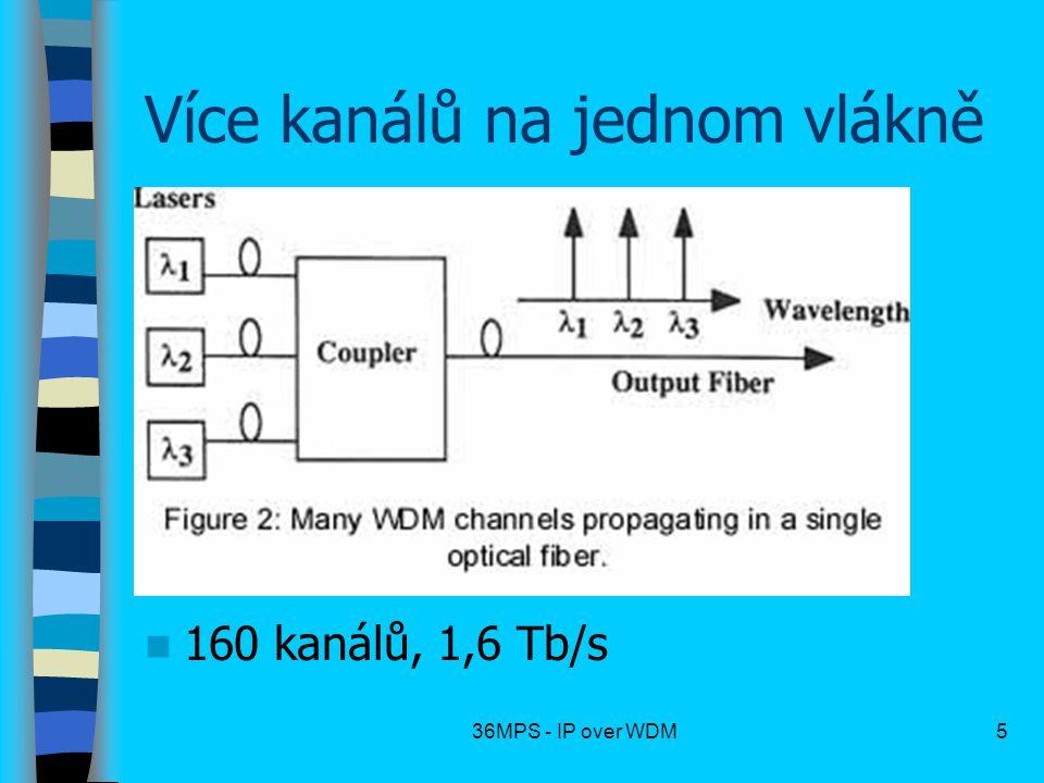 36MPS - IP over WDM5 Více kanálů na jednom vlákně 160 kanálů, 1,6 Tb/s