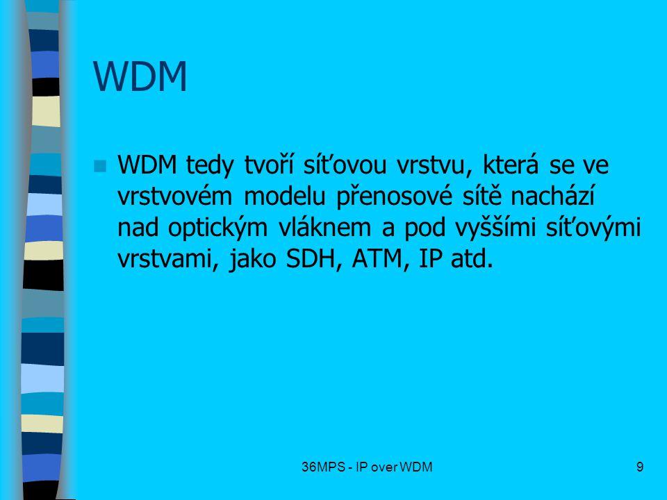 36MPS - IP over WDM9 WDM WDM tedy tvoří síťovou vrstvu, která se ve vrstvovém modelu přenosové sítě nachází nad optickým vláknem a pod vyššími síťovým