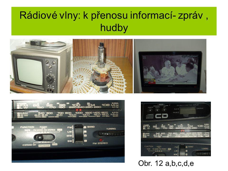 Rádiové vlny: k přenosu informací- zpráv, hudby Obr. 12 a,b,c,d,e