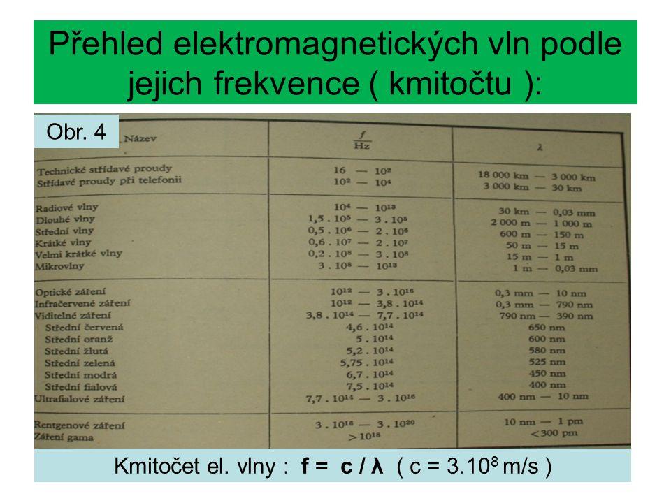 Přehled elektromagnetických vln podle jejich frekvence ( kmitočtu ): Kmitočet el. vlny : f = c / λ ( c = 3.10 8 m/s ) Obr. 4