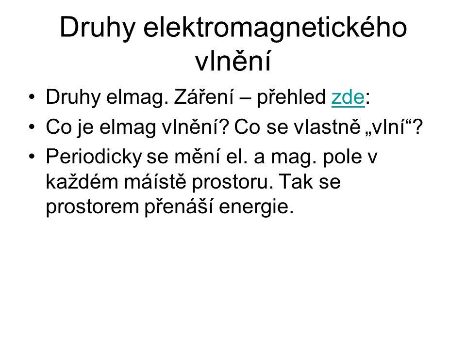 """Druhy elektromagnetického vlnění Druhy elmag. Záření – přehled zde:zde Co je elmag vlnění? Co se vlastně """"vlní""""? Periodicky se mění el. a mag. pole v"""