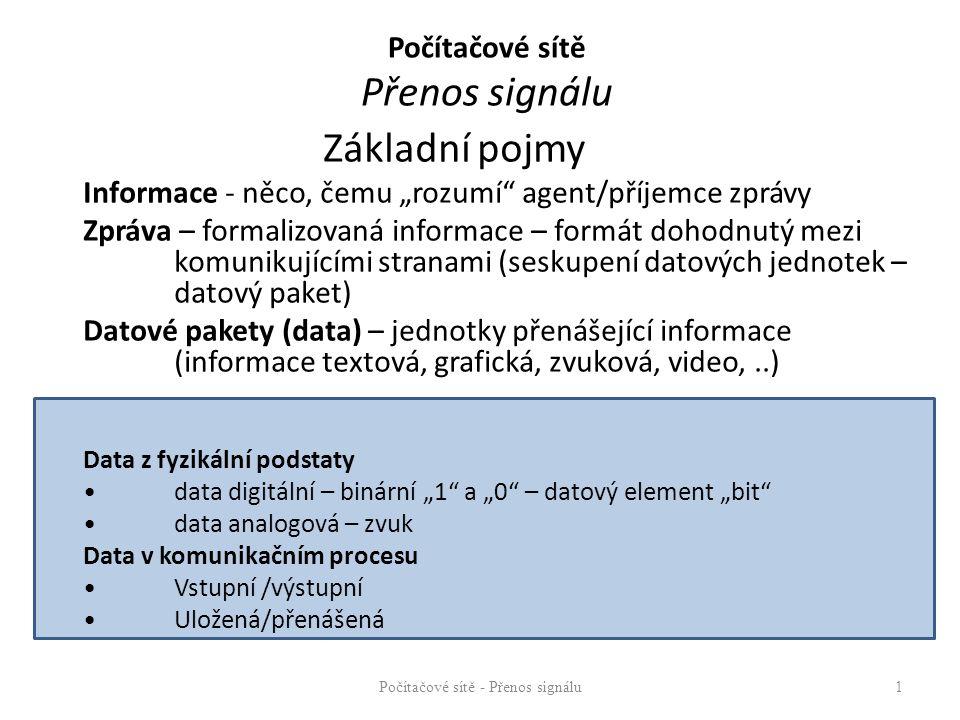 """Základní pojmy Informace - něco, čemu """"rozumí"""" agent/příjemce zprávy Zpráva – formalizovaná informace – formát dohodnutý mezi komunikujícími stranami"""