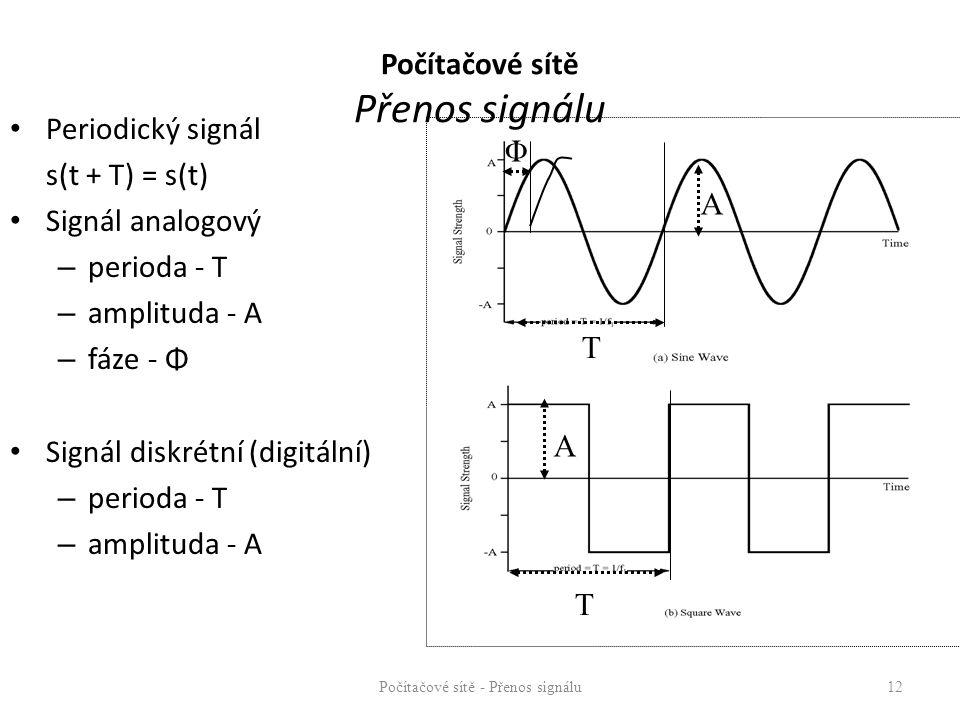 Periodický signál s(t + T) = s(t) Signál analogový – perioda - T – amplituda - A – fáze - Φ Signál diskrétní (digitální) – perioda - T – amplituda - A
