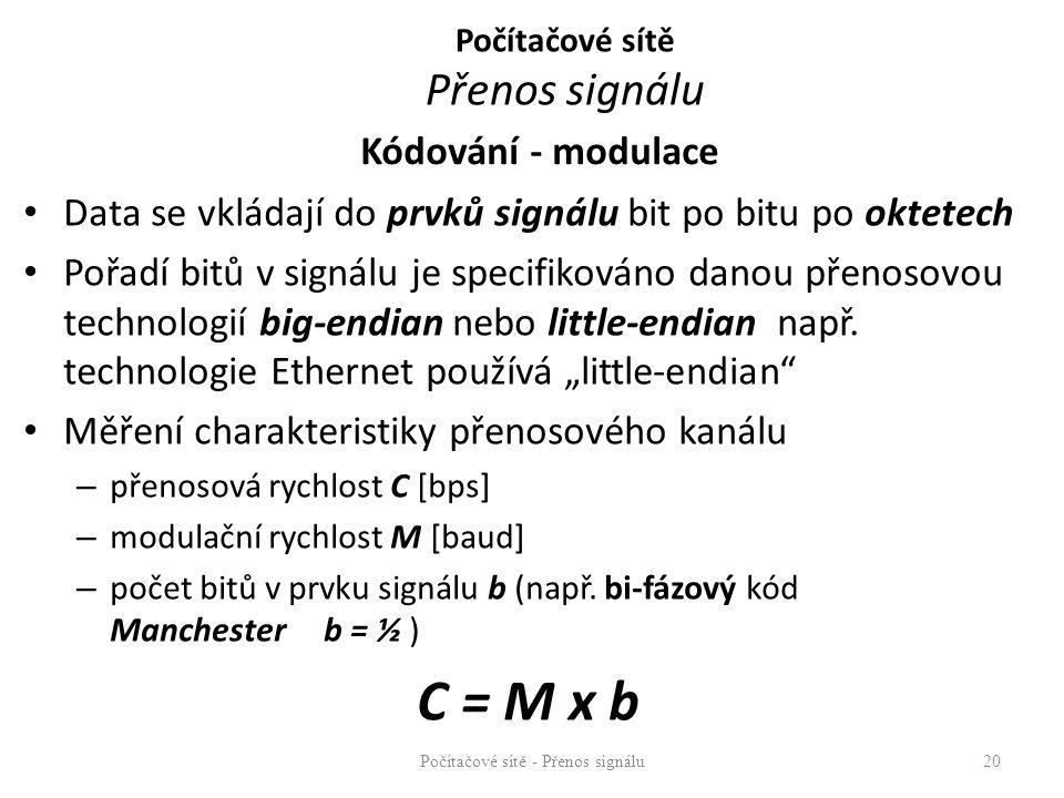 Kódování - modulace Data se vkládají do prvků signálu bit po bitu po oktetech Pořadí bitů v signálu je specifikováno danou přenosovou technologií big-