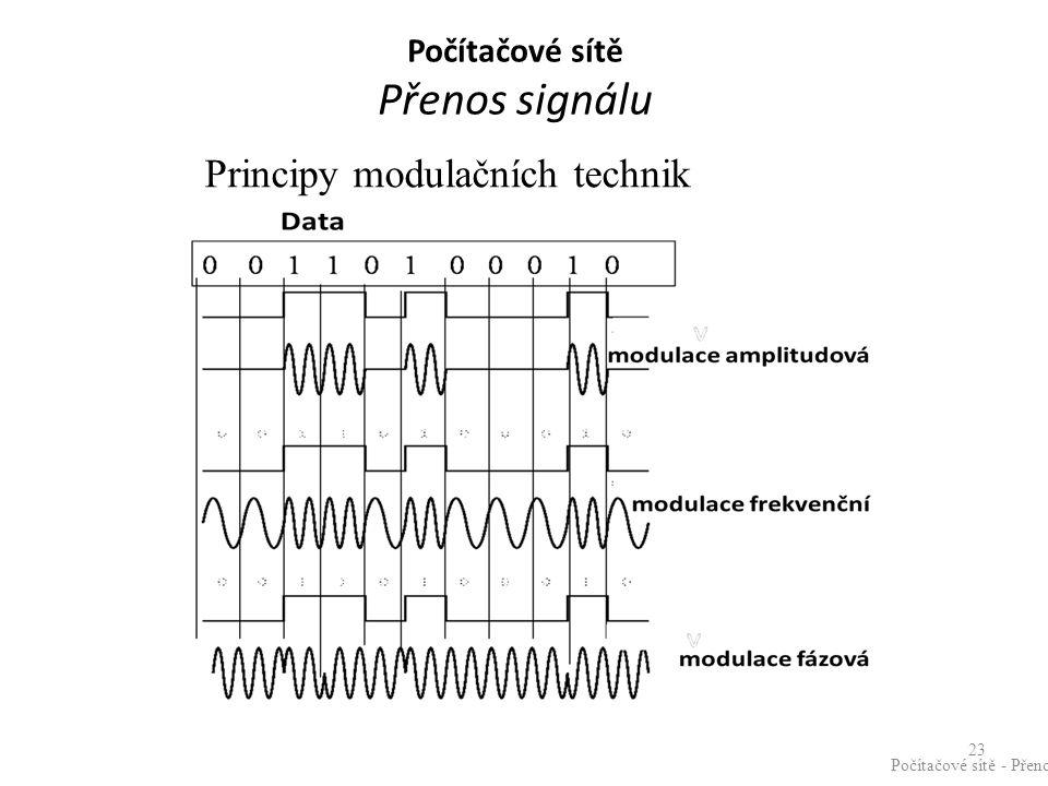 23 Počítačové sítě - Přenos signálu Počítačové sítě Přenos signálu Principy modulačních technik