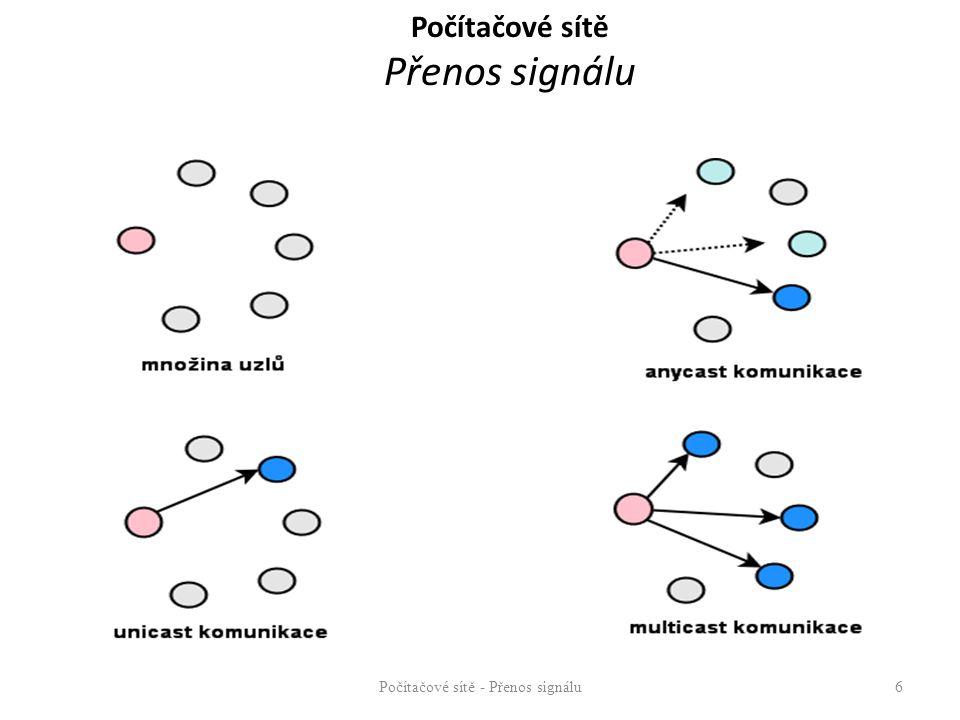 Signál se šíří přenosovým médiem prostřednictvím elektromagnetických vln Rychlost šíření prostorem: c = 300 000 000 m/s (rychlost světla) Perioda vlny:T [s] Vlnová délka: [m]Platí: c = /T Frekvence:f [Hz] Platí: f = 1/T Počítačové sítě - Přenos signálu7 Počítačové sítě Přenos signálu
