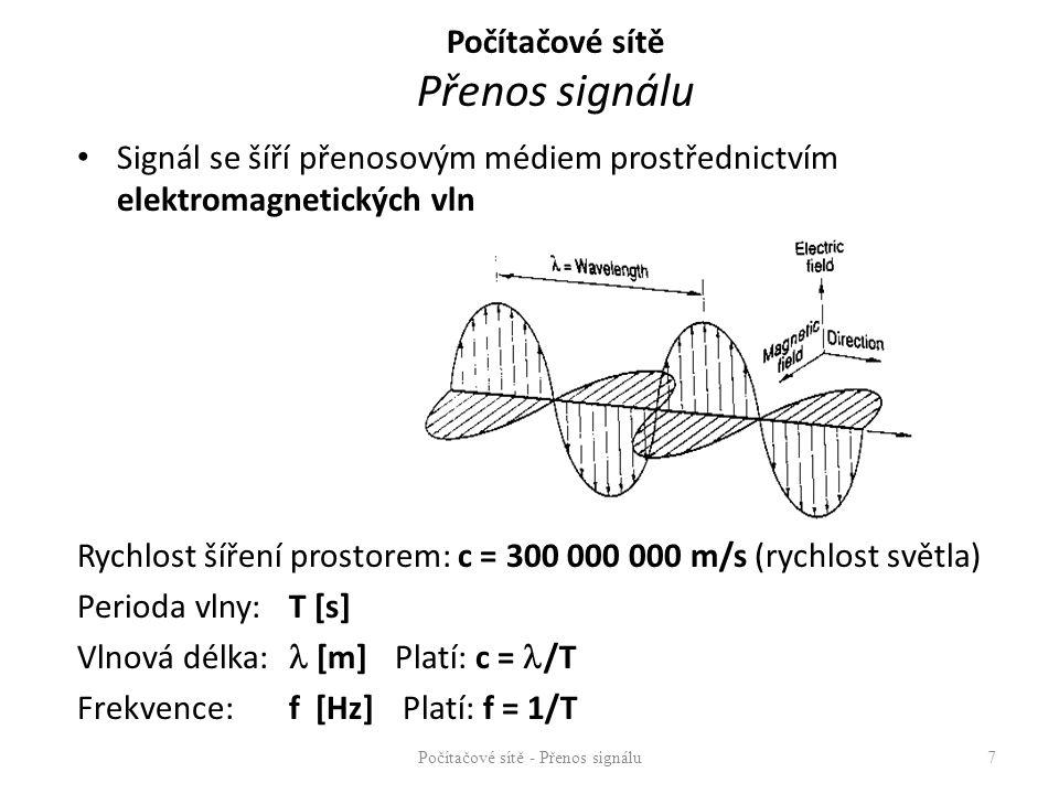 Šíření elektromagnetických vln prostorem Počítačové sítě - Přenos signálu8 Počítačové sítě Přenos signálu