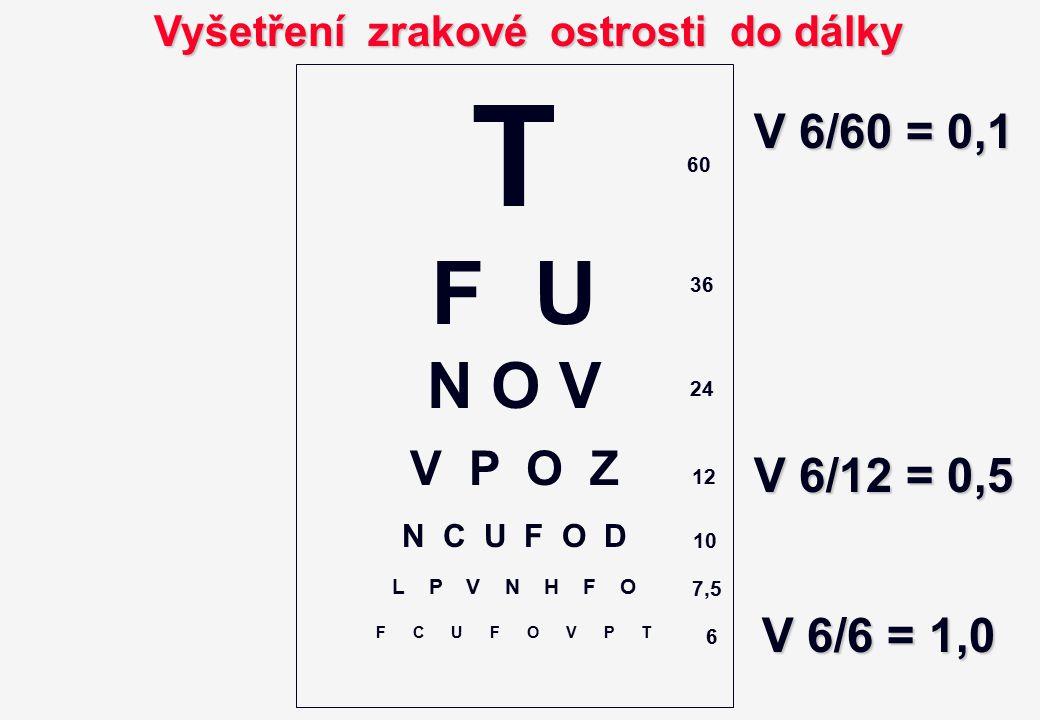 T F U N O V V P O Z N C U F O D L P V N H F O F C U F O V P T Vyšetření zrakové ostrosti do dálky 60 36 24 12 10 7,5 6 V 6/60 = 0,1 V 6/6 = 1,0 V 6/12