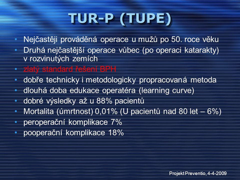 Projekt Preventio, 4-4-2009 TUR-P (TUPE) Nejčastěji prováděná operace u mužů po 50. roce věku Druhá nejčastější operace vůbec (po operaci katarakty) v