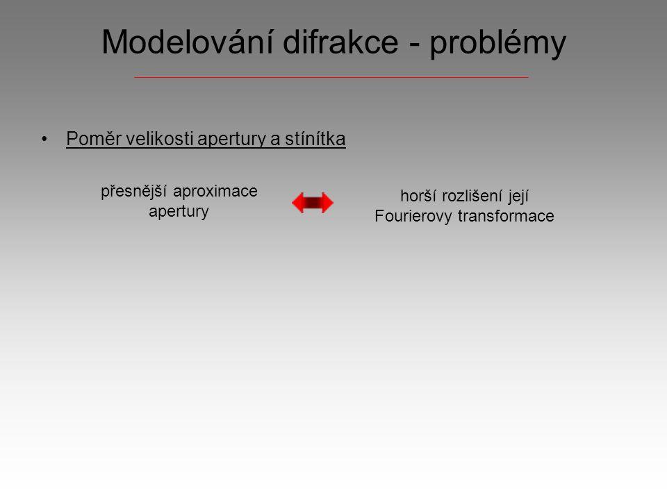 Modelování difrakce - problémy Poměr velikosti apertury a stínítka přesnější aproximace apertury horší rozlišení její Fourierovy transformace