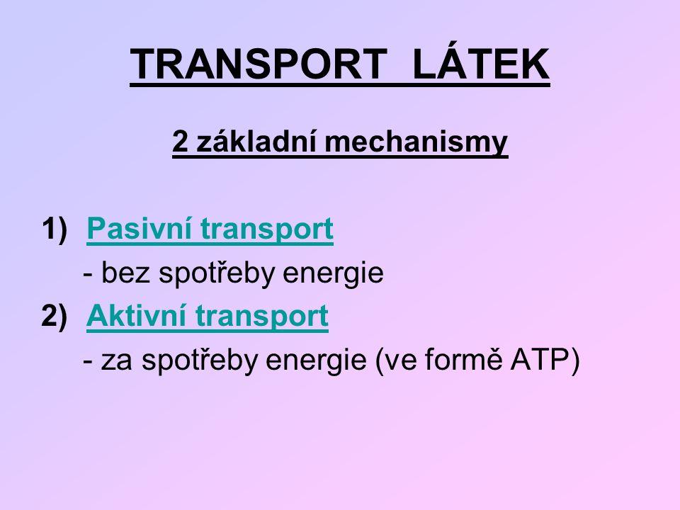 TRANSPORT LÁTEK 2 základní mechanismy 1)Pasivní transportPasivní transport - bez spotřeby energie 2)Aktivní transportAktivní transport - za spotřeby e