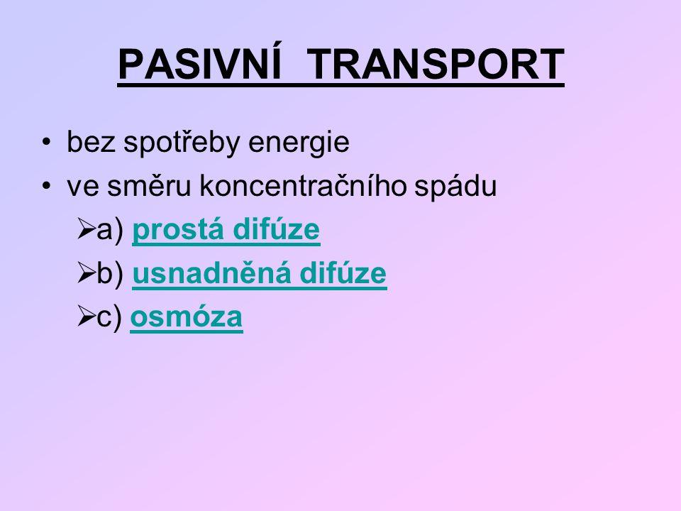 PASIVNÍ TRANSPORT bez spotřeby energie ve směru koncentračního spádu  a) prostá difúzeprostá difúze  b) usnadněná difúzeusnadněná difúze  c) osmóza