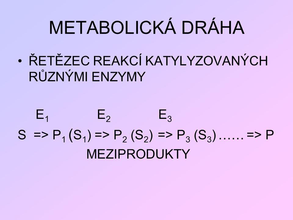 METABOLICKÁ DRÁHA ŘETĚZEC REAKCÍ KATYLYZOVANÝCH RŮZNÝMI ENZYMY E 1 E 2 E 3 S => P 1 ( S 1 ) => P 2 (S 2 ) => P 3 (S 3 ) …… => P MEZIPRODUKTY