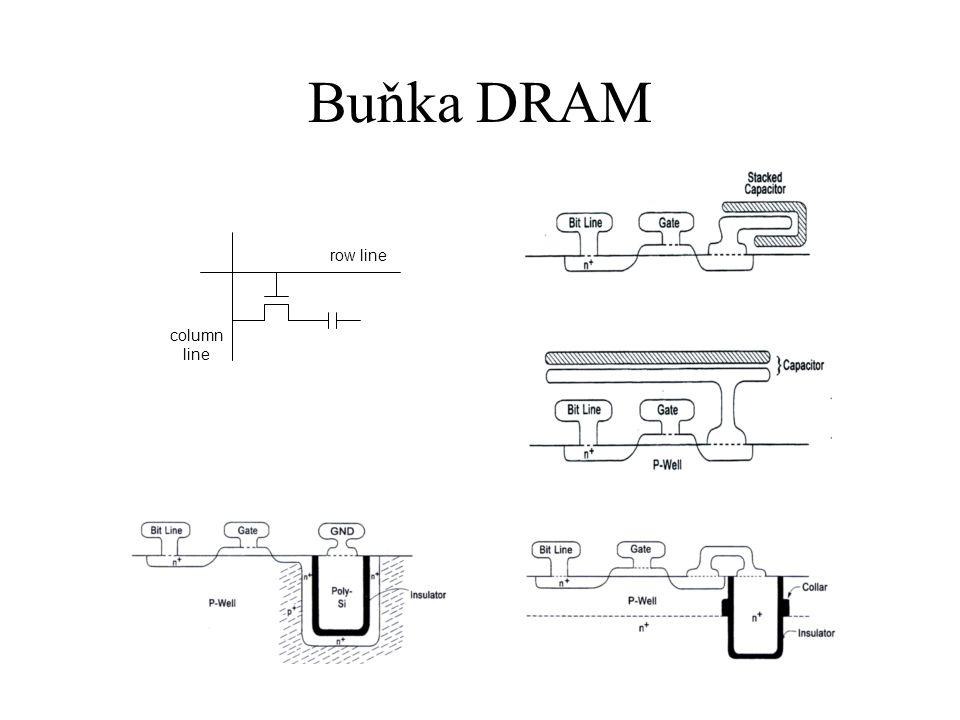Buňka DRAM row line column line
