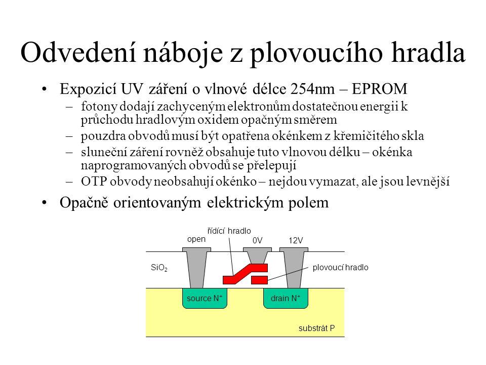 Odvedení náboje z plovoucího hradla Expozicí UV záření o vlnové délce 254nm – EPROM –fotony dodají zachyceným elektronům dostatečnou energii k průchod