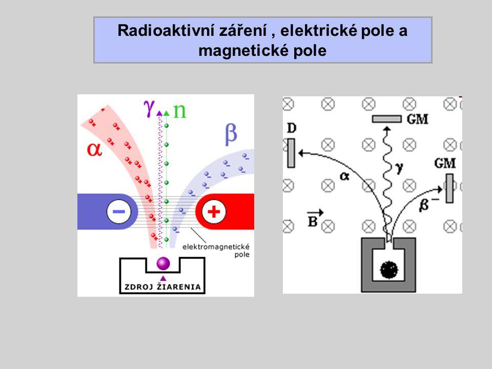Radioaktivní záření, elektrické pole a magnetické pole