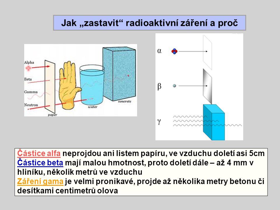 """Jak """"zastavit radioaktivní záření a proč Částice alfa neprojdou ani listem papíru, ve vzduchu doletí asi 5cm Částice beta mají malou hmotnost, proto doletí dále – až 4 mm v hliníku, několik metrů ve vzduchu Záření gama je velmi pronikavé, projde až několika metry betonu či desítkami centimetrů olova"""