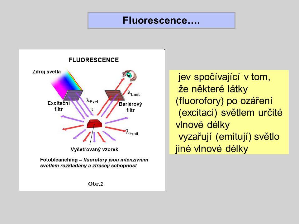Fluorescence…. jev spočívající v tom, že některé látky (fluorofory) po ozáření (excitaci) světlem určité vlnové délky vyzařují (emitují) světlo jiné v