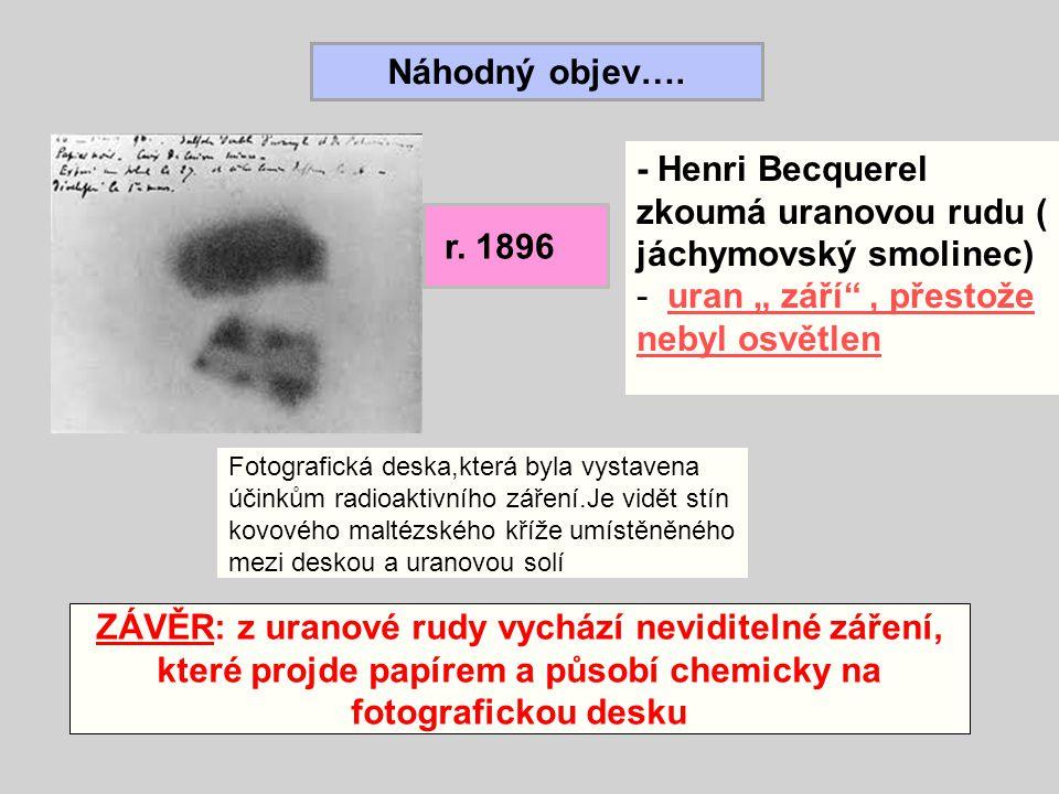 """Náhodný objev…. - Henri Becquerel zkoumá uranovou rudu ( jáchymovský smolinec) - uran """" září"""", přestože nebyl osvětlen r. 1896 ZÁVĚR: z uranové rudy v"""
