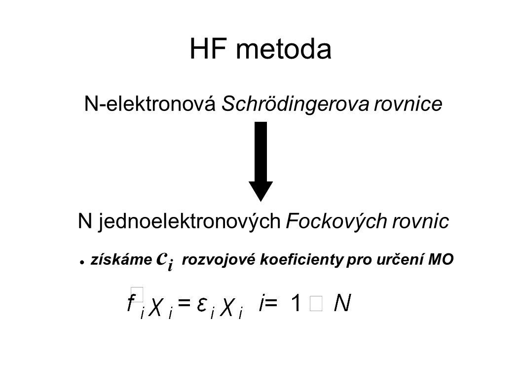 HF metoda N-elektronová Schrödingerova rovnice N jednoelektronových Fockových rovnic získáme c i rozvojové koeficienty pro určení MO