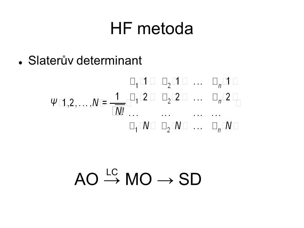 HF metoda Slaterův determinant AO → MO → SD LC