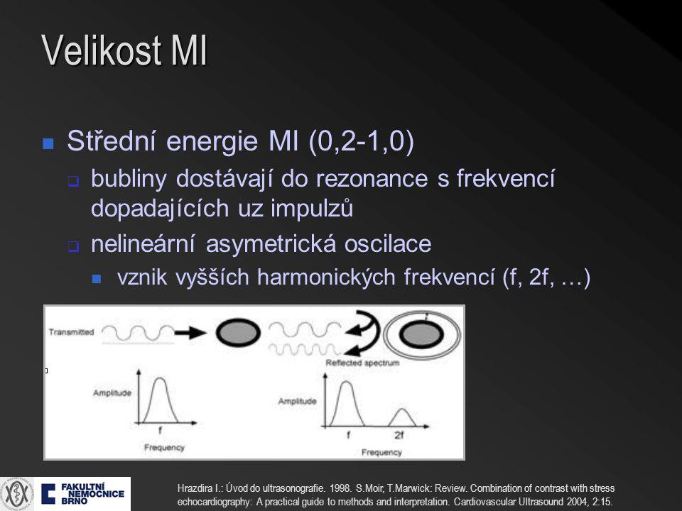 Velikost MI Střední energie MI (0,2-1,0)  bubliny dostávají do rezonance s frekvencí dopadajících uz impulzů  nelineární asymetrická oscilace vznik