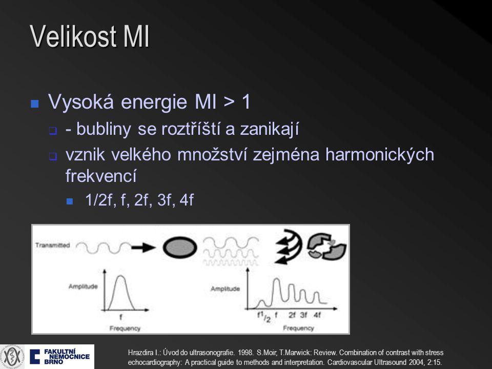 Velikost MI Vysoká energie MI > 1  - bubliny se roztříští a zanikají  vznik velkého množství zejména harmonických frekvencí 1/2f, f, 2f, 3f, 4f Hraz