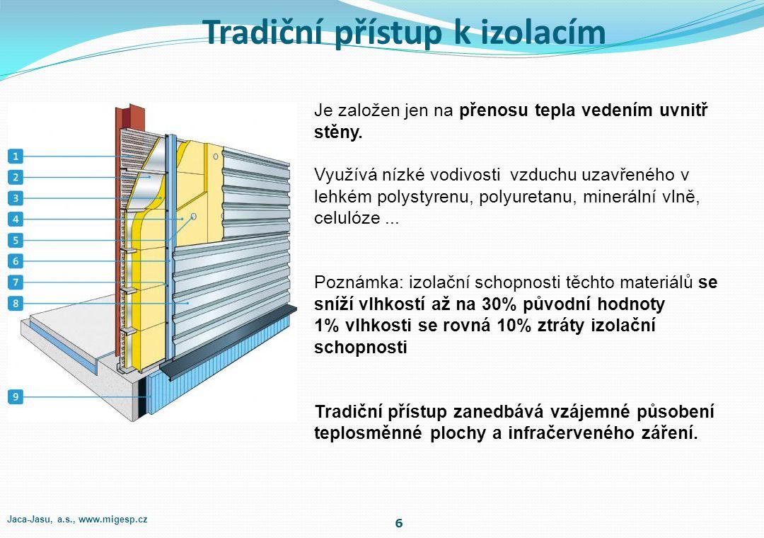 Tradiční přístup k izolacím 6 Je založen jen na přenosu tepla vedením uvnitř stěny.