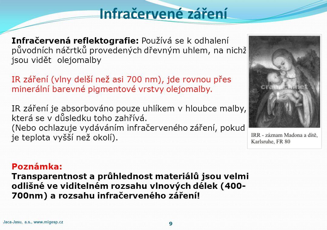 Průkazy hodnoty Test FH Berlin Prof.