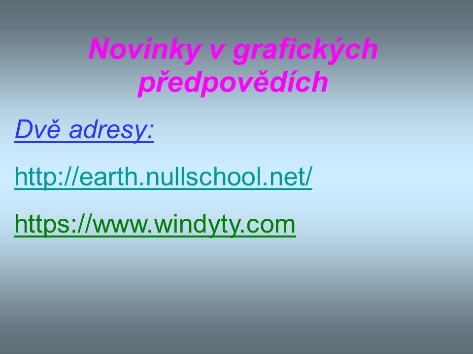 Novinky v grafických předpovědích Dvě adresy: http://earth.nullschool.net/ https://www.windyty.com