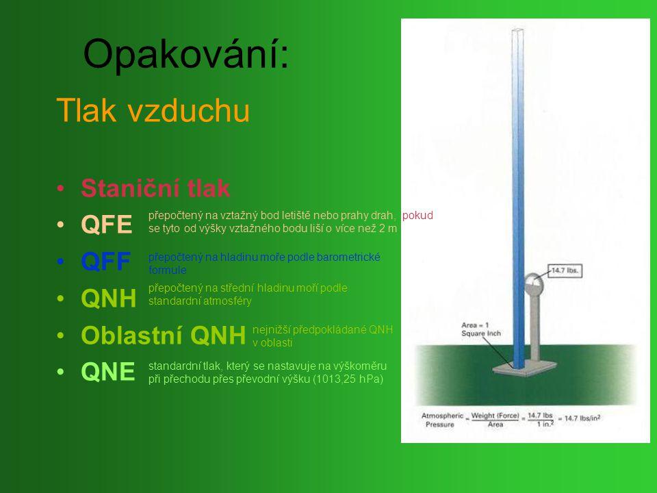 Opakování: Tlak vzduchu Staniční tlak QFE QFF QNH Oblastní QNH QNE přepočtený na vztažný bod letiště nebo prahy drah, pokud se tyto od výšky vztažného bodu liší o více než 2 m přepočtený na hladinu moře podle barometrické formule standardní tlak, který se nastavuje na výškoměru při přechodu přes převodní výšku (1013,25 hPa) přepočtený na střední hladinu moří podle standardní atmosféry nejnižší předpokládané QNH v oblasti