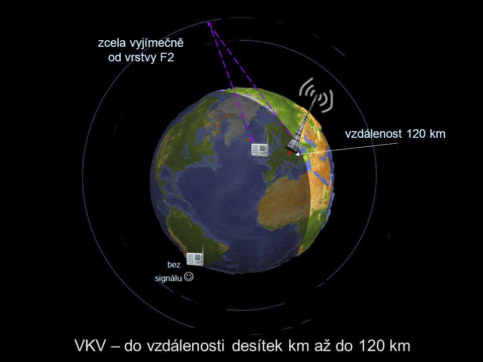 VKV – do vzdálenosti desítek km až do 120 km zcela vyjímečně od vrstvy F2 vzdálenost 120 km bez signálu