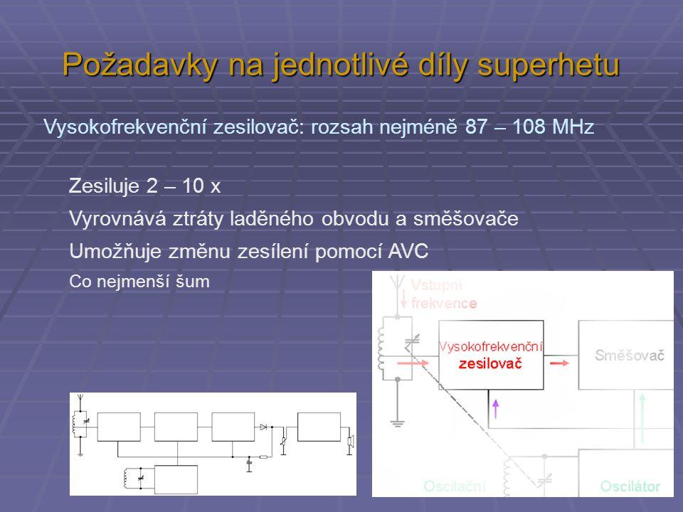 Požadavky na jednotlivé díly superhetu Vysokofrekvenční zesilovač: rozsah nejméně 87 – 108 MHz Zesiluje 2 – 10 x Vyrovnává ztráty laděného obvodu a směšovače Umožňuje změnu zesílení pomocí AVC Co nejmenší šum