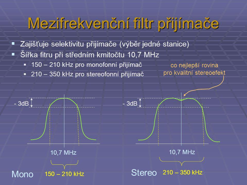 Mezifrekvenční filtr přijímače  Zajišťuje selektivitu přijímače (výběr jedné stanice)  Šířka fitru při středním kmitočtu 10,7 MHz  150 – 210 kHz pro monofonní přijímač  210 – 350 kHz pro stereofonní přijímač - 3dB 10,7 MHz 150 – 210 kHz - 3dB 10,7 MHz 210 – 350 kHz Mono Stereo co nejlepší rovina pro kvalitní stereoefekt
