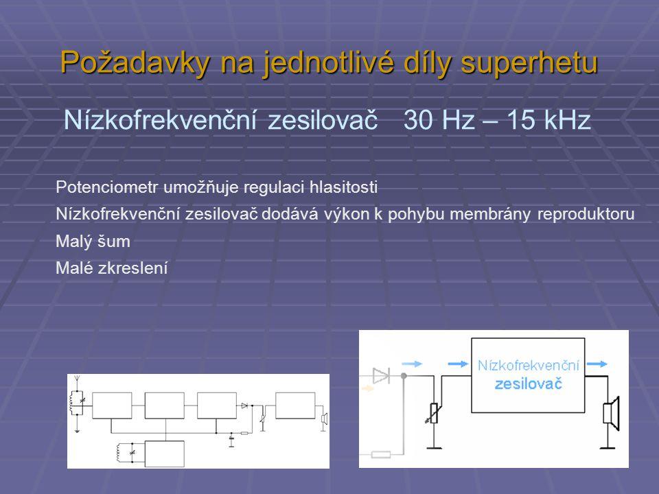 Požadavky na jednotlivé díly superhetu Nízkofrekvenční zesilovač 30 Hz – 15 kHz Potenciometr umožňuje regulaci hlasitosti Nízkofrekvenční zesilovač dodává výkon k pohybu membrány reproduktoru Malý šum Malé zkreslení