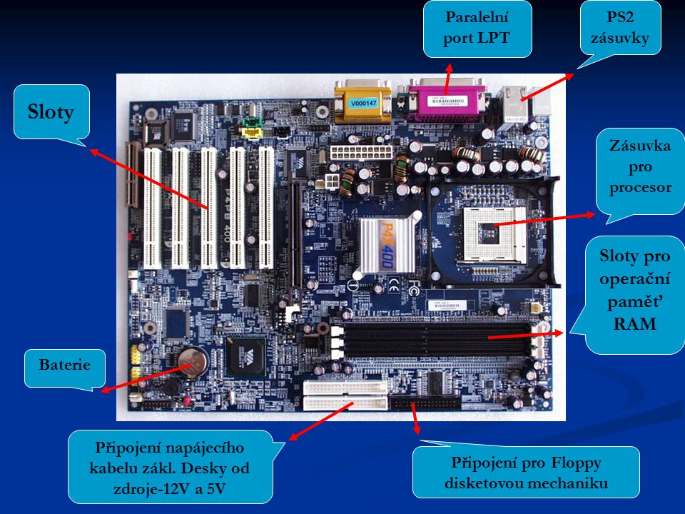 Sloty Paralelní port LPT Baterie Připojení napájecího kabelu zákl. Desky od zdroje-12V a 5V Sloty pro operační paměť RAM Zásuvka pro procesor PS2 zásu