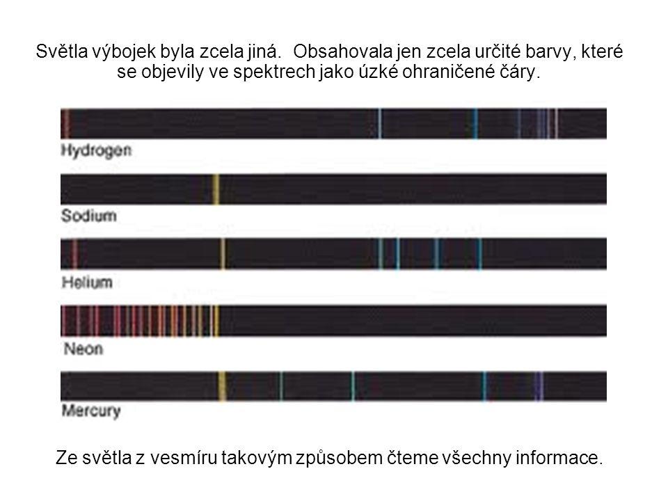 Světla výbojek byla zcela jiná. Obsahovala jen zcela určité barvy, které se objevily ve spektrech jako úzké ohraničené čáry. Ze světla z vesmíru takov