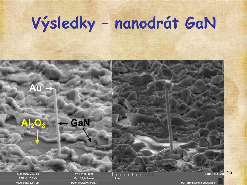 15 Výsledky – nanodrát GaN Al 2 O 3 GaN Au
