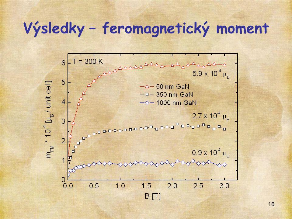 16 Výsledky – feromagnetický moment