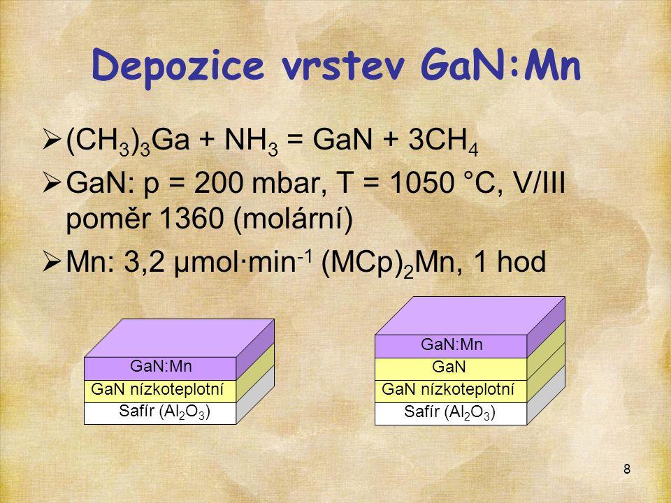 8 Safír (Al 2 O 3 ) Depozice vrstev GaN:Mn  (CH 3 ) 3 Ga + NH 3 = GaN + 3CH 4  GaN: p = 200 mbar, T = 1050 °C, V/III poměr 1360 (molární)  Mn: 3,2