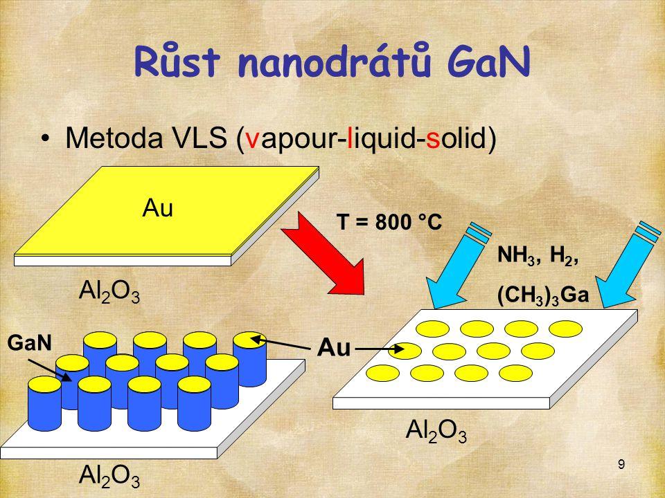 10 Analytické metody  hmotnostní spektroskopie sekundárních iontů (SIMS)  Ramanova spektroskopie  Rentgenová difrakce (XRD)  mikroskopie atomárních sil (AFM)  supervodivé kvantově interferenční zařízení (SQUID)  skenovací elektronová mikroskopie (SEM)