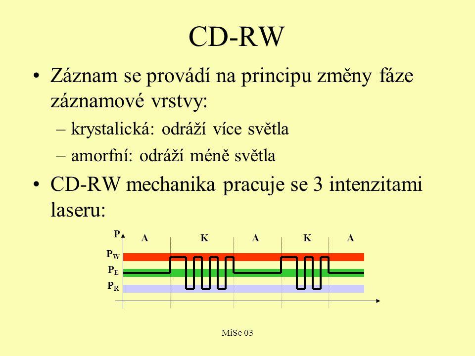 MiSe 03 CD-RW Záznam se provádí na principu změny fáze záznamové vrstvy: –krystalická: odráží více světla –amorfní: odráží méně světla CD-RW mechanika pracuje se 3 intenzitami laseru: P PWPW PEPE PRPR AKAKA