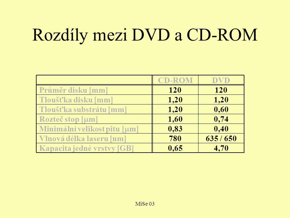MiSe 03 Rozdíly mezi DVD a CD-ROM CD-ROMDVD Průměr disku [mm]120 1,20 0,60 1,60 0,74 0,83 0,40 780 635 / 650 0,65 4,70 Tloušťka disku [mm] Tloušťka substrátu [mm] Rozteč stop [  m] Minimální velikost pitu [  m] Vlnová délka laseru [nm] Kapacita jedné vrstvy [GB]